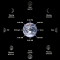 Lunar phase diagram.png