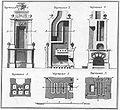 Lvov's furnace design 1793.jpg