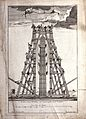 Machinery; plan and elevation of scaffolding erected to rais Wellcome V0024538ER.jpg