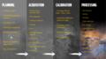 NGC6188 Fighting Dragons of Ara 2 Workflow.png