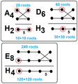 Noncrystallographic root systems as foldings.png
