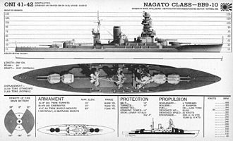 Nagato-class battleship - Office of Naval Intelligence recognition drawing of the Nagato class.