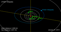 Orbit of 274301 Wikipedia.svg