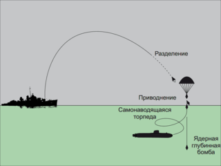 RPK-2 Vyuga Anti-submarine/ship missile