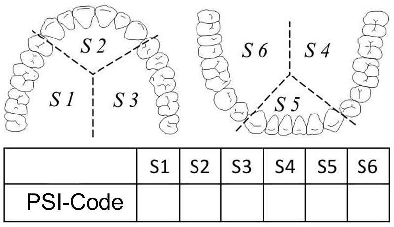 code of the lifemaker pdf