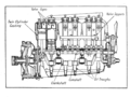 PSM V88 D159 Sectional view of a buick automotive engine.png