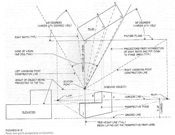 Picture Plane Wikipedia