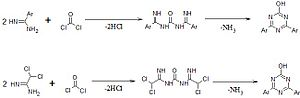 Pinner triazine synthesis - The Pinner Triazine Synthesis reaction pathway