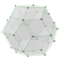 Polyhedron 12-20 dual, numbers.png