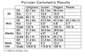 Portolan Cartometric Table.png