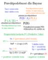 Prognostická hodnota a Bayes theorem.png