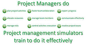 The picture explains what the project managers...