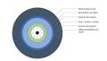 Représentation des structures d'une bulle de vent stellaire.pdf
