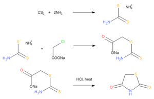 Rhodanine - Image: Rhodanine synthesis