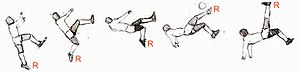 Bicycle kick - The phases of the execution of a bicycle kick. R = right foot.