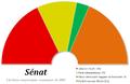 Sénat roumain - 2008.png