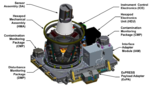 SAGE III on ISS Instrument Payload.png