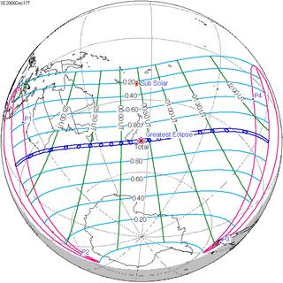 Solar eclipse of December 17, 2066
