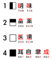 SKIP Kanji method examples.png