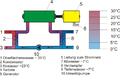Schema geschlossenes Ocean Thermal Gradient-Kraftwerk OTEC 2.png