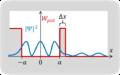 Schrödinger-Gl 13 stetige Zustandsfunktion; Tunneleffekt.png