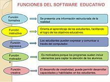 Software-educativo-4-638.jpg