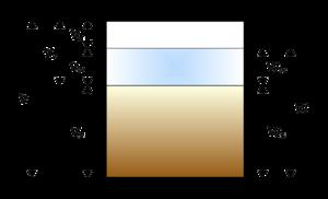 Chemische Spektralanalyse: Eine Anleitung zur Erlernung und Ausführung von