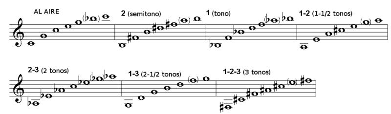 partituras de trompeta. pistón de la trompeta que