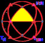 Groupe de symétrie sphérique td.png