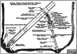Stokes mortar trench placement diagram.jpeg