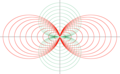 Streamlines and equipotential lines of a dipole.png