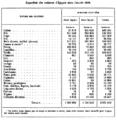 Superficie des cultures d'Égypte dans l'année 1899.png