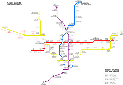 Suzhou Subway Network Plan for 2020 incl line 3 ext