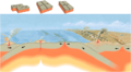 Tectonic plate boundaries clean.png