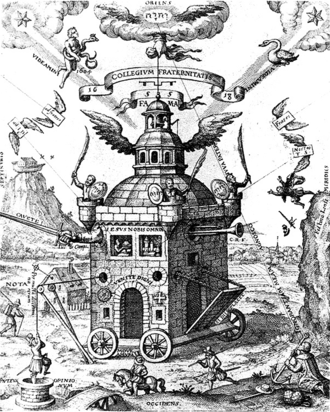 Esoteric Christianity - The Temple of the Rose Cross, Teophilus Schweighardt Constantiens, 1618.