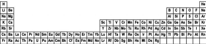 The Long-form Periodic Table.png