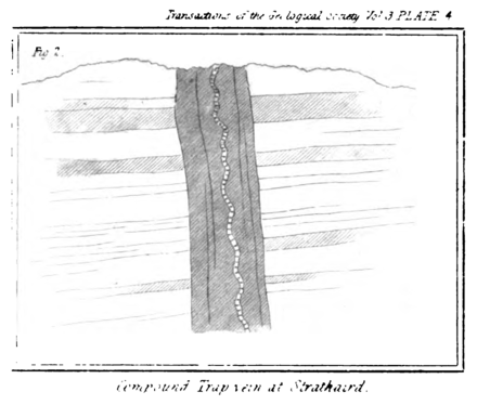 Transactions of the Geological Society, 1st series, vol. 3 plate page 0469 fig. 2.png