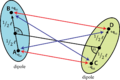 Vectorial representation of the interaction of two dipolar molecules.png