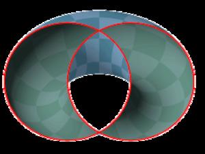 Villarceau circles - Villarceau circles as intersection of a torus and a plane