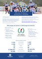 Wiki Loves the Olympics - español.pdf