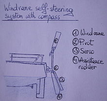Self Steering Gear Wikipedia