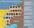 Російські війська на території України.jpg