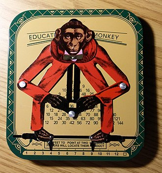 "Multiplication - The Educated Monkey – a tin toy dated 1918, used as a multiplication ""calculator"". For example: set the monkey's feet to 4 and 9, and get the product – 36 – in its hands."