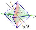 01 Oktaeder-Symmetrie.png
