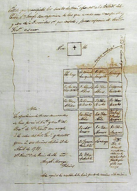 A 1781 map of the Pueblo de San Jose de Guadalupe 1781 Diseno del Pueblo de San Jose, California.jpg