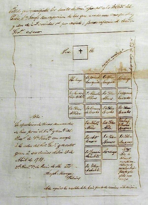 1781 Dise%C3%B1o del Pueblo de San Jos%C3%A9, California