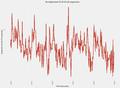 27 2200 analysis de duplicated.png