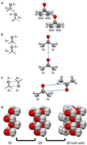 Molecular solid - Image: Acetone dipole dipole bonding