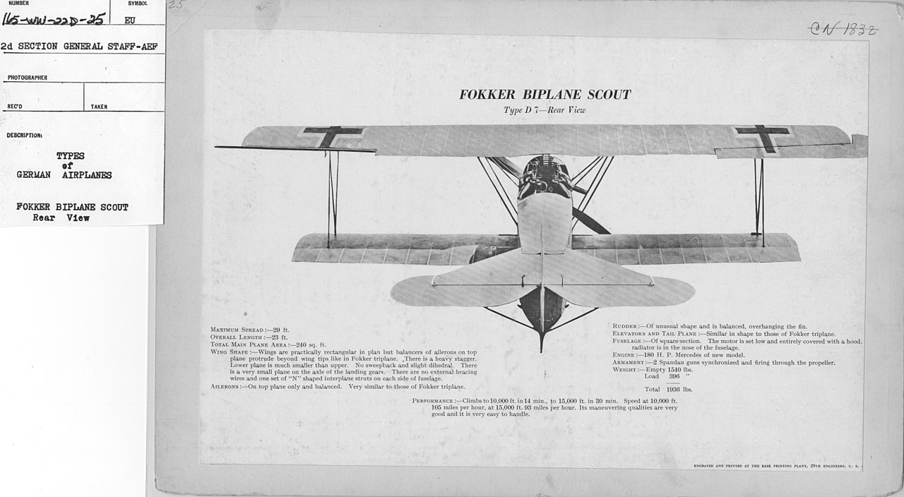 Fileairplanes Types Of German Airplanes Fokker Biplane Aep Wiring Diagram Scout Rear View From 2d Section General Staff Aef Nara 17342165