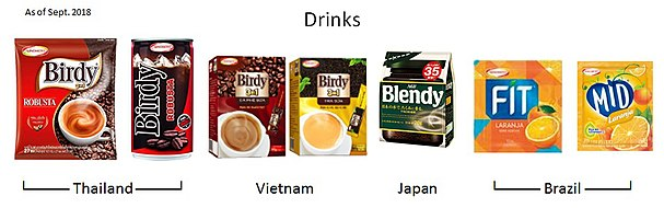 Ajinomoto Drinks Collection.jpg